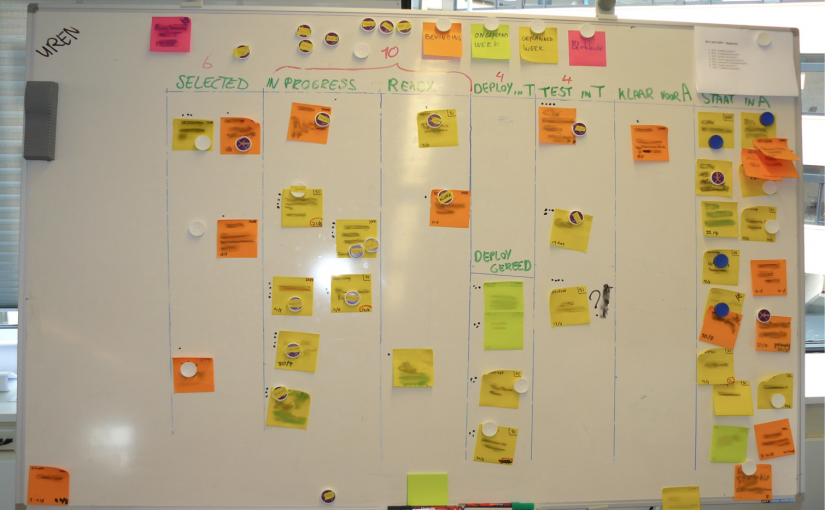 3 Tips to improving your Kanban stand up